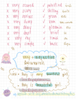 """Words to use instead of """"Very"""" หน้า 2"""