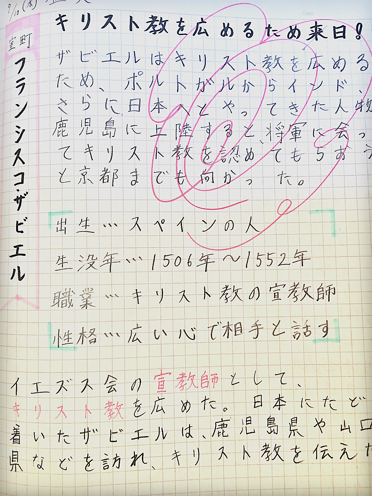 Catatan tentang 歴史NOTE Primary 社会 - Clearnote
