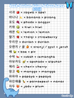 hangeul 🌙 part.3 Page 8